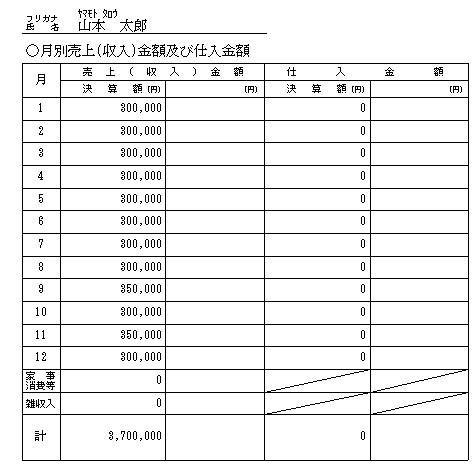 月別売上(収入)金額及び仕入金額